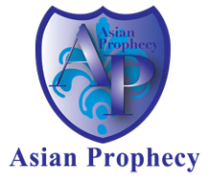 Spa Ubud - Asian Prophecy Spa	: logo